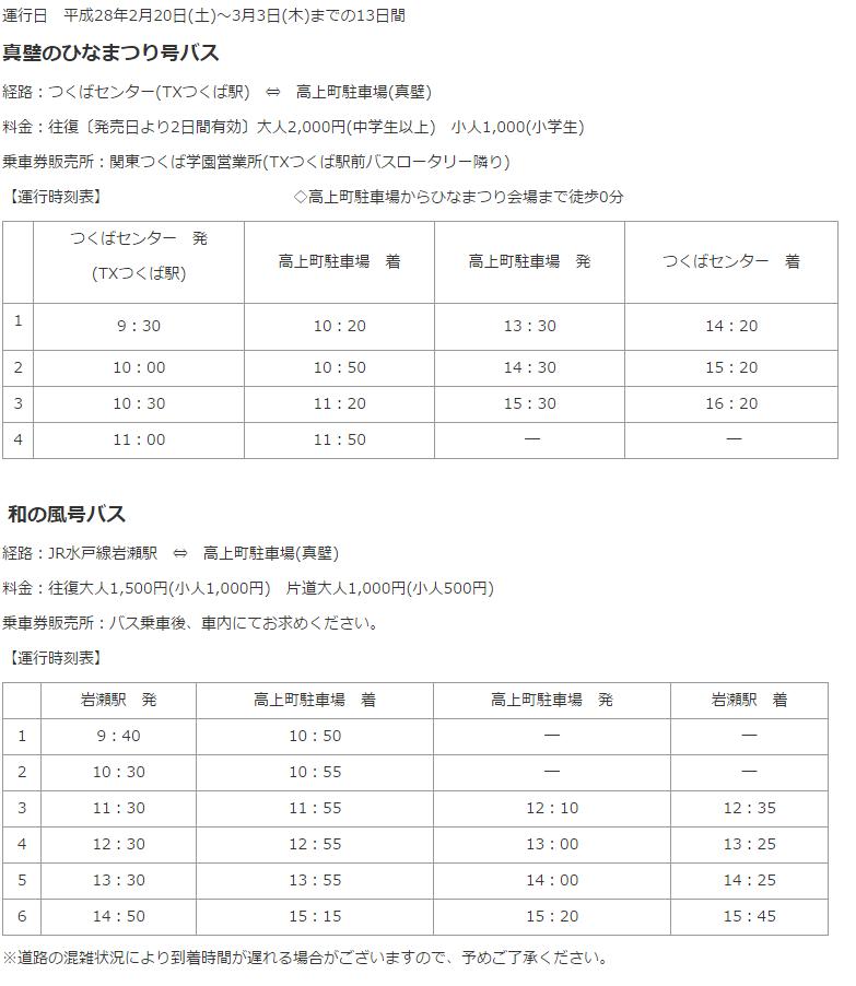 出典:栃木県観光協会